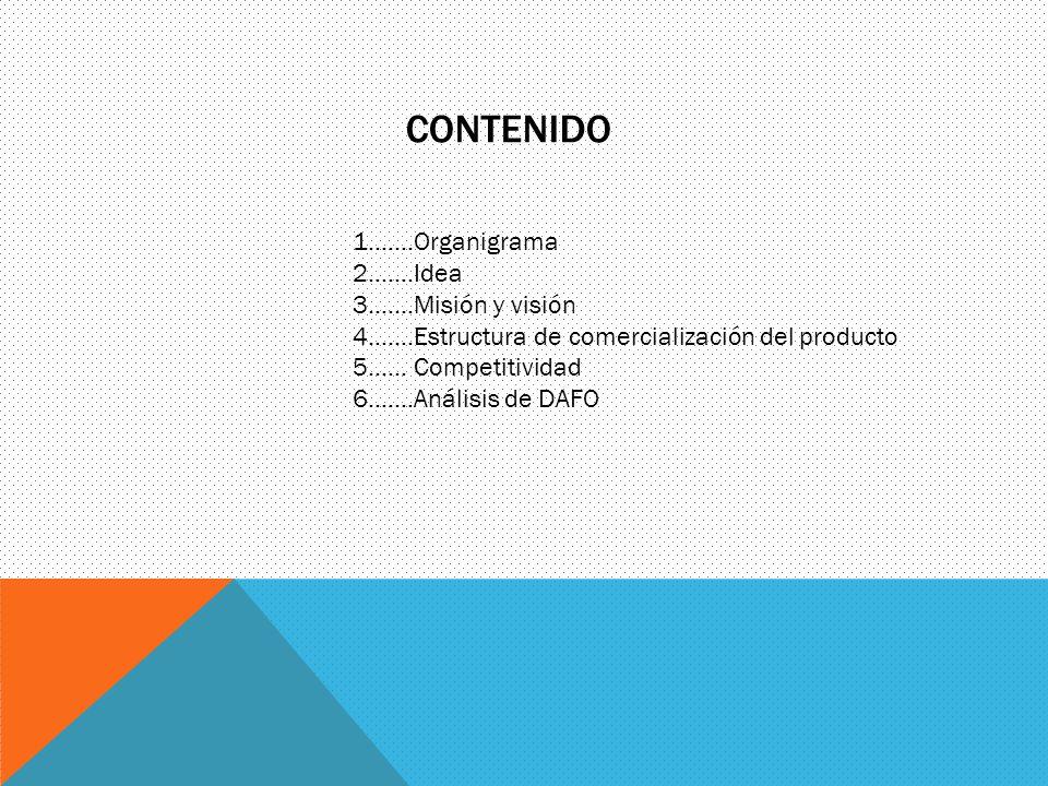 CONTENIDO 1….…Organigrama 2…….Idea 3…....Misión y visión 4…….Estructura de comercialización del producto 5…… Competitividad 6…….Análisis de DAFO