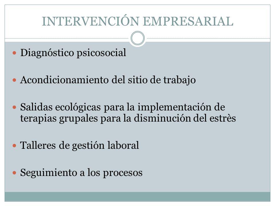 INTERVENCIÓN EMPRESARIAL Diagnóstico psicosocial Acondicionamiento del sitio de trabajo Salidas ecológicas para la implementación de terapias grupales