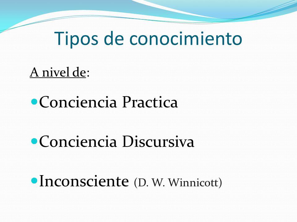 Tipos de conocimiento A nivel de: Conciencia Practica Conciencia Discursiva Inconsciente (D. W. Winnicott)