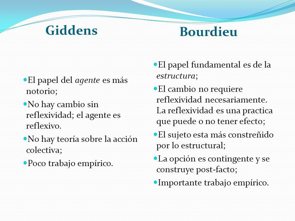 Giddens Bourdieu El papel del agente es más notorio; No hay cambio sin reflexividad; el agente es reflexivo. No hay teoría sobre la acción colectiva;