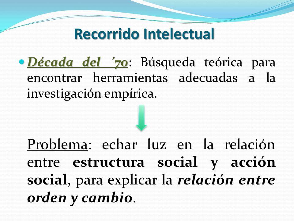 Estructura social Acción ORDEN CAMBIO Orden social EJEMPLO: El lenguaje como sistema de reglas en cambio continuo en un orden que permite el entendimiento.