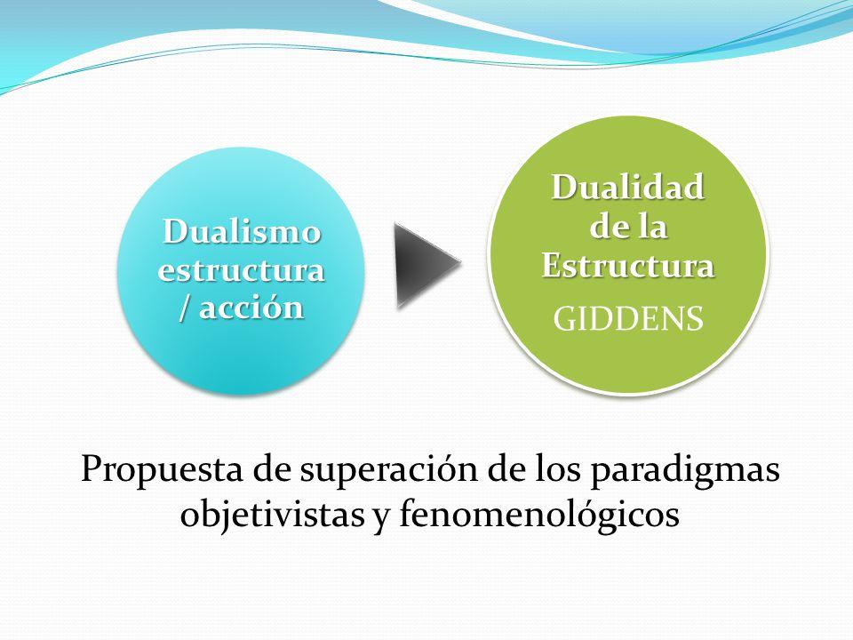 Dualidad de la estructura Estructuras Sistemas Reglas y recursos, o conjuntos de relaciones de transformación que se organizan como propiedades de sistemas sociales.
