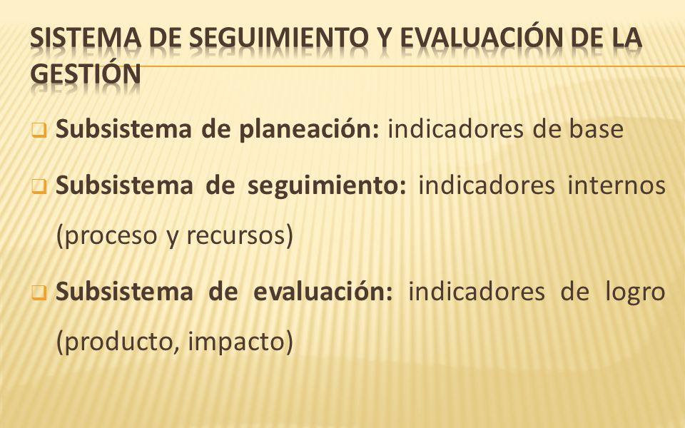 Subsistema de planeación: indicadores de base Subsistema de seguimiento: indicadores internos (proceso y recursos) Subsistema de evaluación: indicador