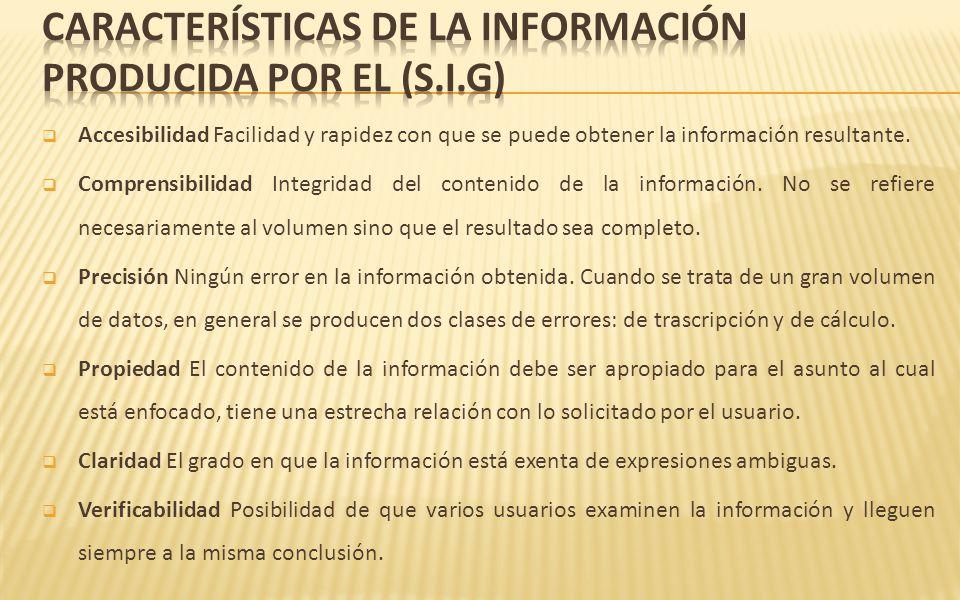 Accesibilidad Facilidad y rapidez con que se puede obtener la información resultante. Comprensibilidad Integridad del contenido de la información. No