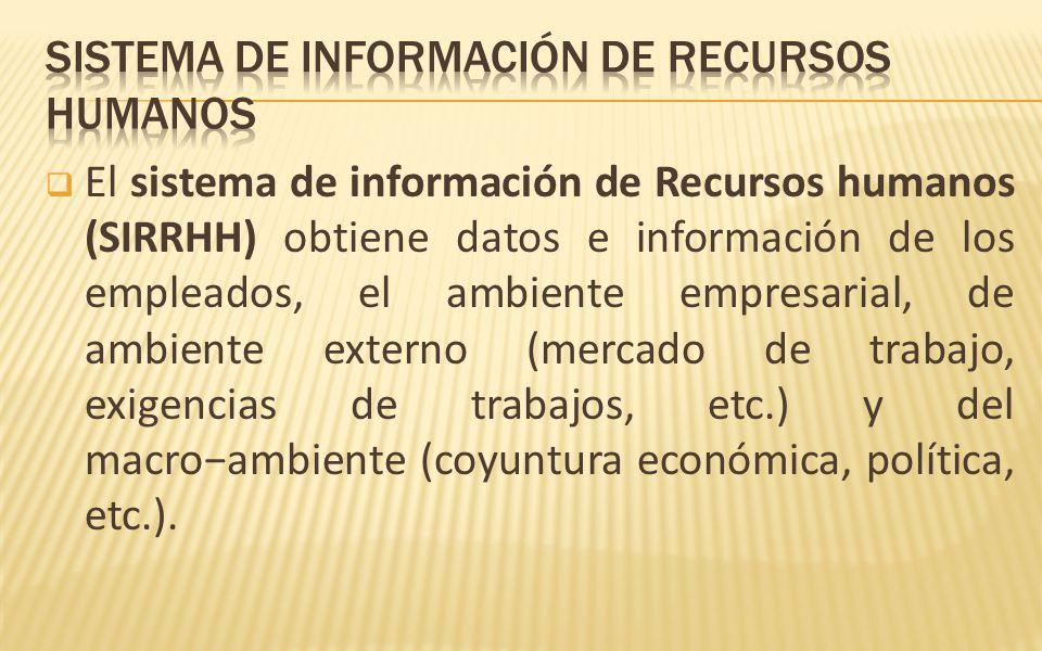 El sistema de información de Recursos humanos (SIRRHH) obtiene datos e información de los empleados, el ambiente empresarial, de ambiente externo (mer