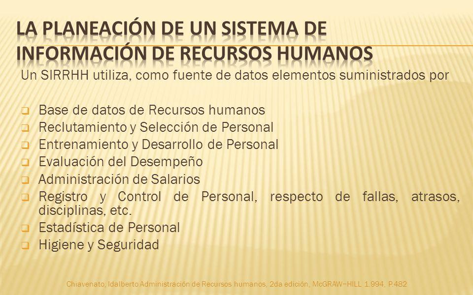 Un SIRRHH utiliza, como fuente de datos elementos suministrados por Base de datos de Recursos humanos Reclutamiento y Selección de Personal Entrenamie
