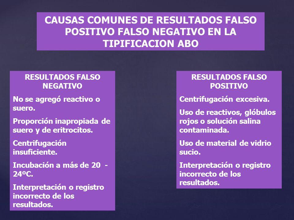 CAUSAS COMUNES DE RESULTADOS FALSO POSITIVO FALSO NEGATIVO EN LA TIPIFICACION ABO RESULTADOS FALSO NEGATIVO No se agregó reactivo o suero. Proporción