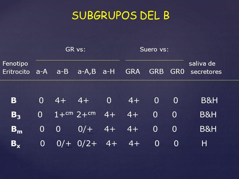 GR vs: Eritrocito a-A a-B a-A,B a-H GRA GRB GR0 secretores Fenotipo saliva de Suero vs: B 0 4+ 4+ 0 4+ 0 0 B&H B 3 0 1+ cm 2+ cm 4+ 4+ 0 0 B&H B m 0 0