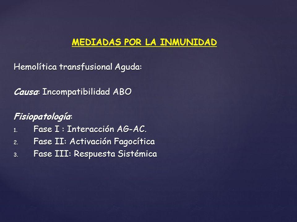 MEDIADAS POR LA INMUNIDAD Hemolítica transfusional Aguda: Causa: Incompatibilidad ABO Fisiopatología: 1. Fase I : Interacción AG-AC. 2. Fase II: Activ