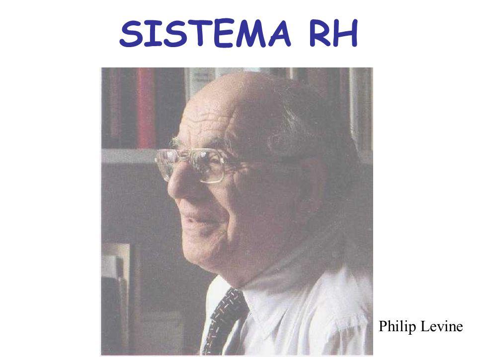SISTEMA RH Philip Levine