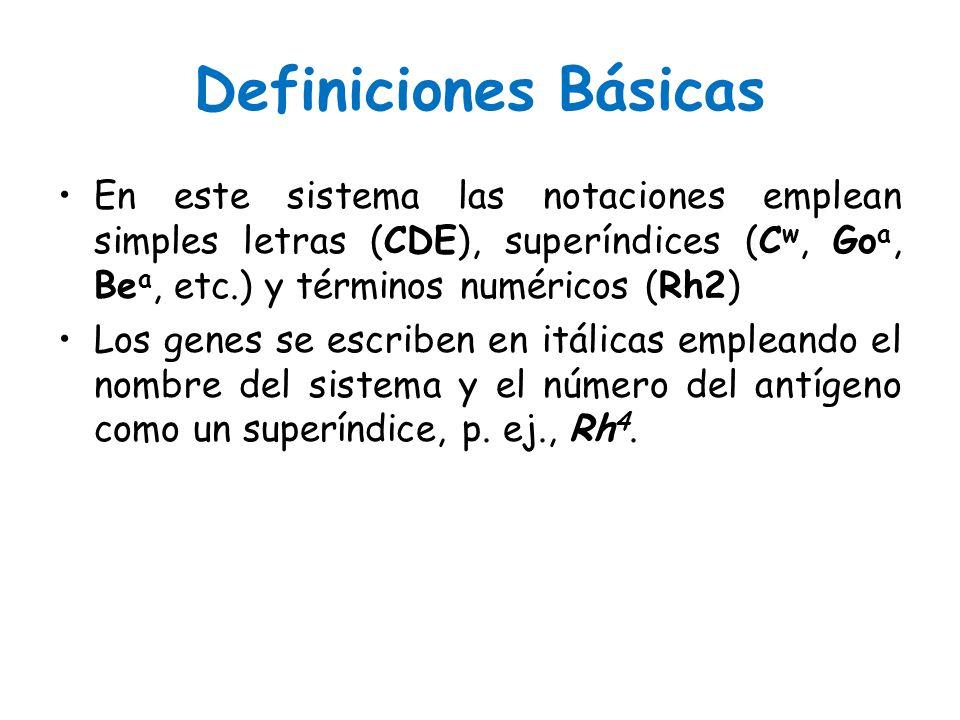 Definiciones Básicas En este sistema las notaciones emplean simples letras (CDE), superíndices (C w, Go a, Be a, etc.) y términos numéricos (Rh2)En es