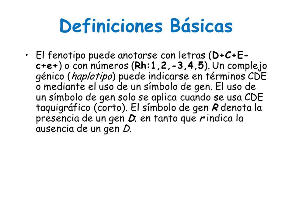 Definiciones Básicas El fenotipo puede anotarse con letras (D+C+E- c+e+) o con números (Rh:1,2,-3,4,5). Un complejo génico (haplotipo) puede indicarse