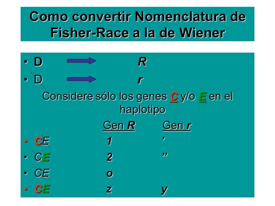 Como convertir Nomenclatura de Fisher-Race a la de Wiener D RD R D rD r Considere sólo los genes C y/o E en el haplotipo Gen R Gen r Gen R Gen r CE 1C
