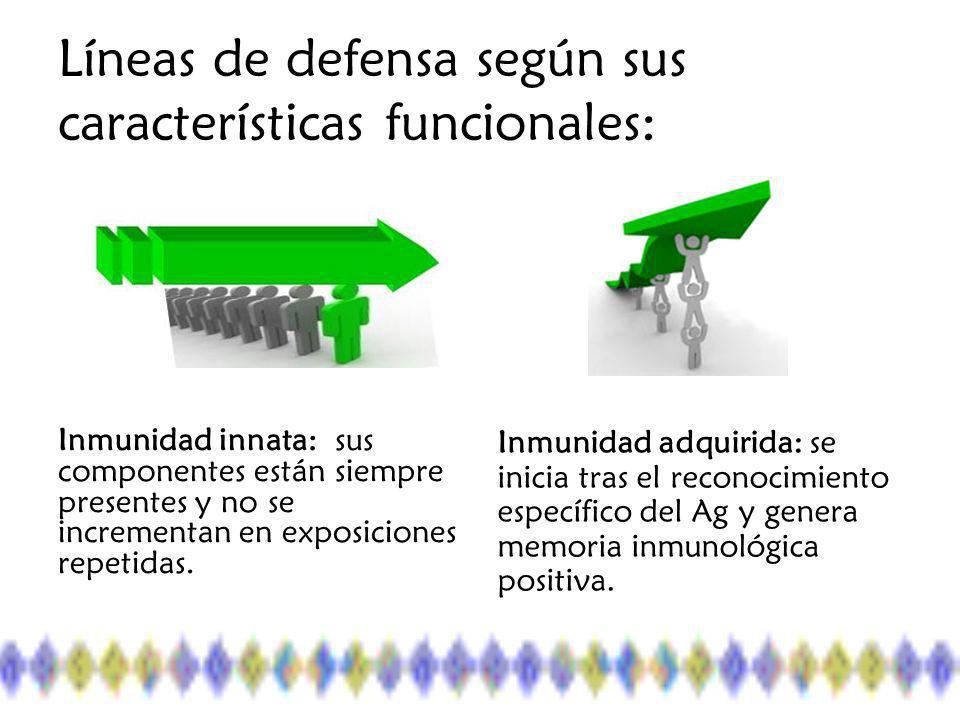 Inmunidad natural