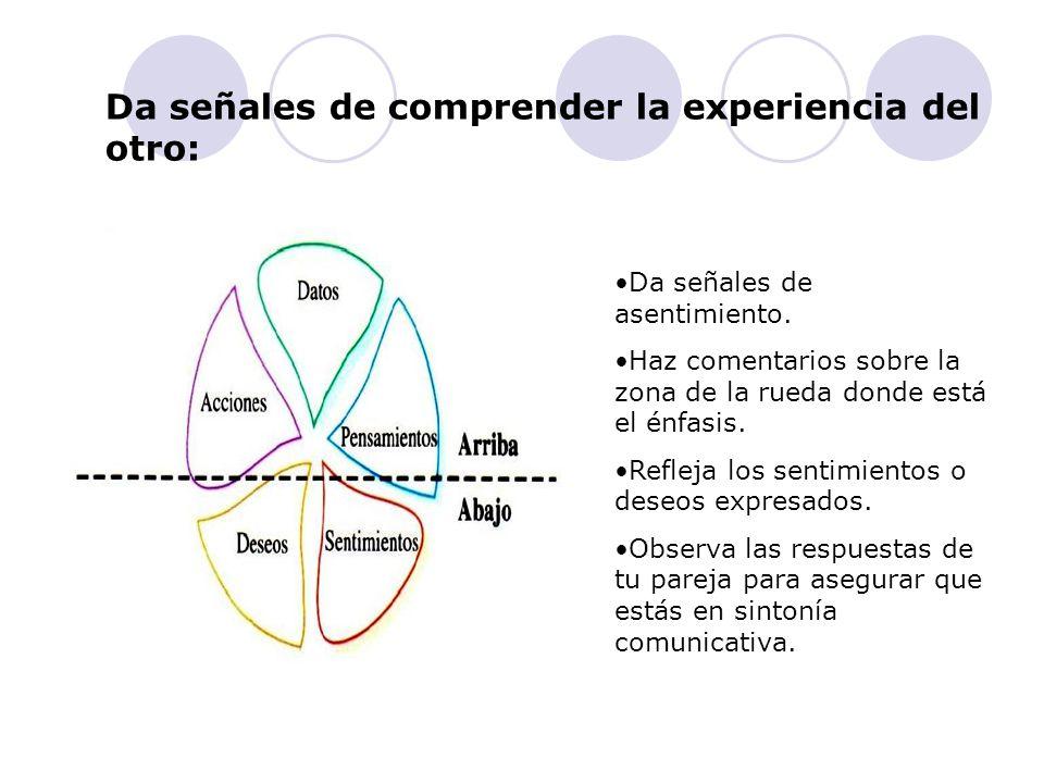 Da señales de comprender la experiencia del otro: Da señales de asentimiento. Haz comentarios sobre la zona de la rueda donde está el énfasis. Refleja