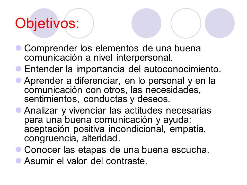 Objetivos: Comprender los elementos de una buena comunicación a nivel interpersonal. Entender la importancia del autoconocimiento. Aprender a diferenc