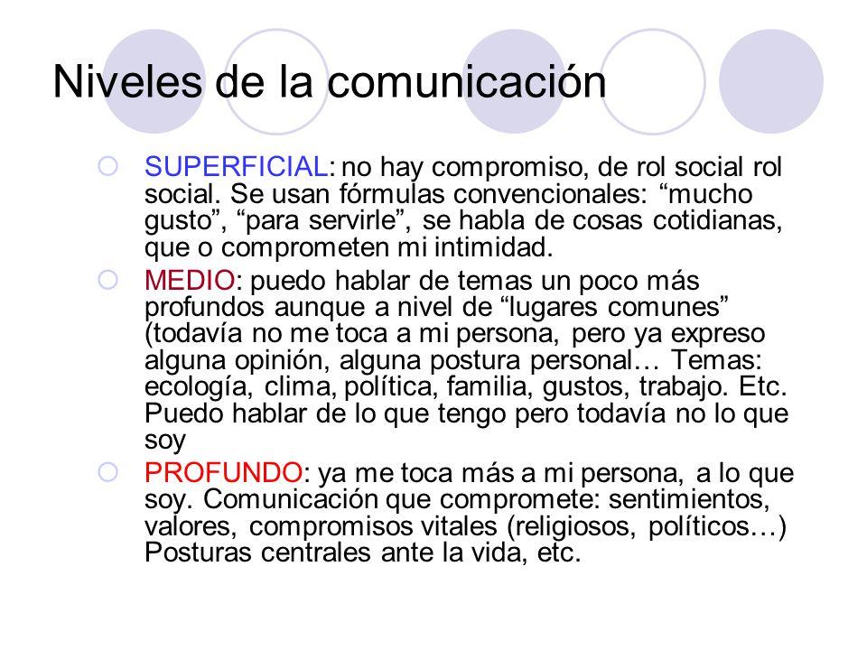 Niveles de la comunicación SUPERFICIAL: no hay compromiso, de rol social rol social. Se usan fórmulas convencionales: mucho gusto, para servirle, se h
