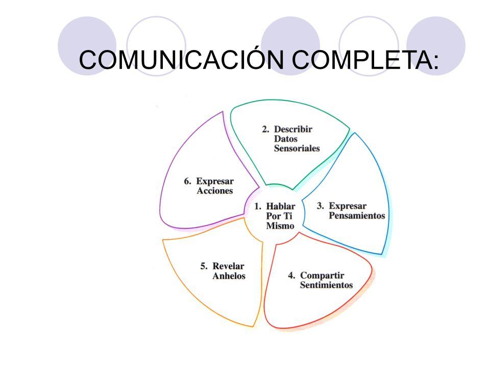 COMUNICACIÓN COMPLETA: