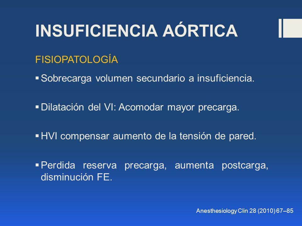 INSUFICIENCIA AÓRTICA Sobrecarga volumen secundario a insuficiencia. Dilatación del VI: Acomodar mayor precarga. HVI compensar aumento de la tensión d