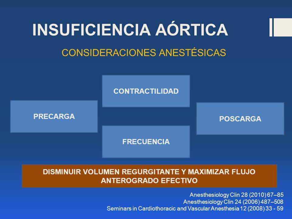 INSUFICIENCIA AÓRTICA CONSIDERACIONES ANESTÉSICAS CONTRACTILIDAD PRECARGA POSCARGA FRECUENCIA Anesthesiology Clin 28 (2010) 67–85 Anesthesiology Clin