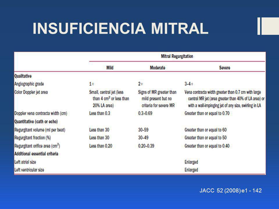 INSUFICIENCIA MITRAL JACC 52 (2008) e1 - 142