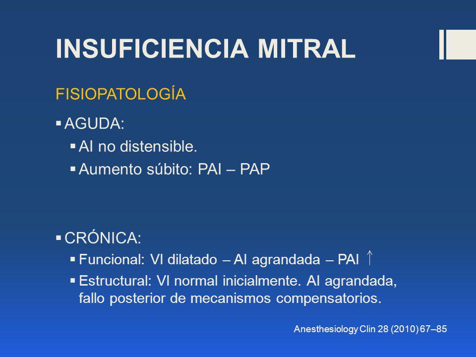 INSUFICIENCIA MITRAL AGUDA: AI no distensible. Aumento súbito: PAI – PAP CRÓNICA: Funcional: VI dilatado – AI agrandada – PAI Estructural: VI normal i