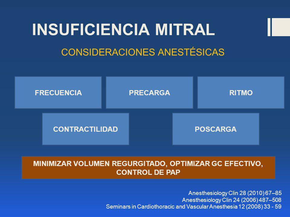 INSUFICIENCIA MITRAL CONSIDERACIONES ANESTÉSICAS CONTRACTILIDAD PRECARGA POSCARGA FRECUENCIARITMO Anesthesiology Clin 28 (2010) 67–85 Anesthesiology C