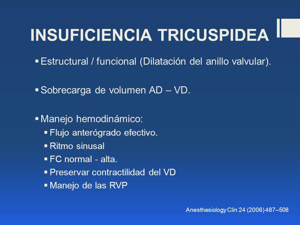 INSUFICIENCIA TRICUSPIDEA Estructural / funcional (Dilatación del anillo valvular). Sobrecarga de volumen AD – VD. Manejo hemodinámico: Flujo anterógr