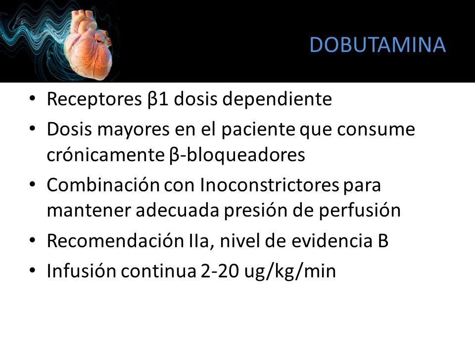 DOBUTAMINA Receptores β1 dosis dependiente Dosis mayores en el paciente que consume crónicamente β-bloqueadores Combinación con Inoconstrictores para