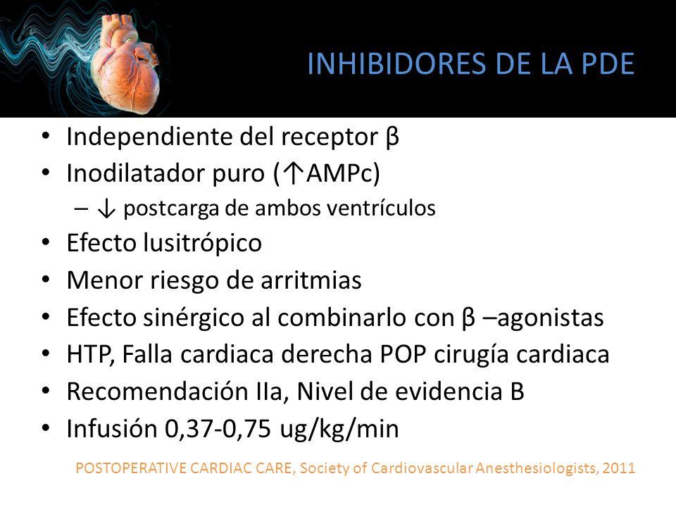 INHIBIDORES DE LA PDE Independiente del receptor β Inodilatador puro (AMPc) – postcarga de ambos ventrículos Efecto lusitrópico Menor riesgo de arritm