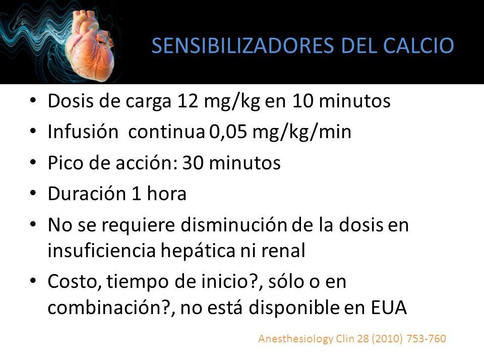 SENSIBILIZADORES DEL CALCIO Dosis de carga 12 mg/kg en 10 minutos Infusión continua 0,05 mg/kg/min Pico de acción: 30 minutos Duración 1 hora No se re