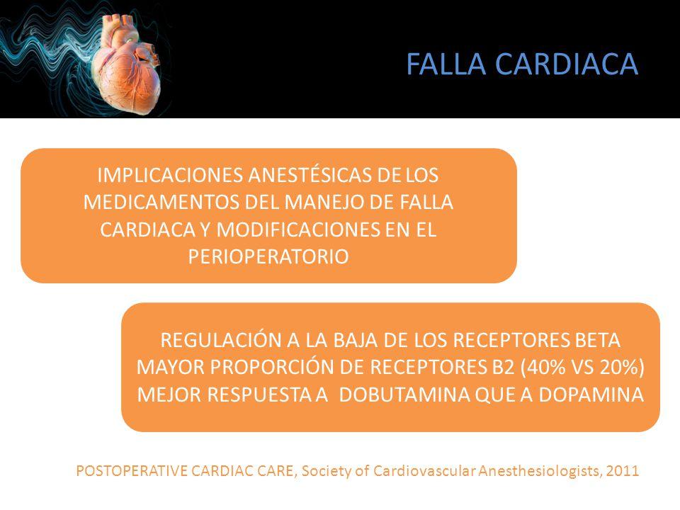 FALLA CARDIACA IMPLICACIONES ANESTÉSICAS DE LOS MEDICAMENTOS DEL MANEJO DE FALLA CARDIACA Y MODIFICACIONES EN EL PERIOPERATORIO REGULACIÓN A LA BAJA D