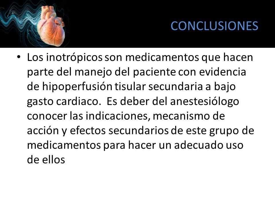 CONCLUSIONES Los inotrópicos son medicamentos que hacen parte del manejo del paciente con evidencia de hipoperfusión tisular secundaria a bajo gasto c