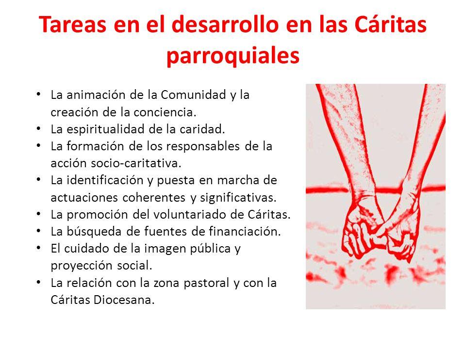 Tareas en el desarrollo en las Cáritas parroquiales La animación de la Comunidad y la creación de la conciencia. La espiritualidad de la caridad. La f