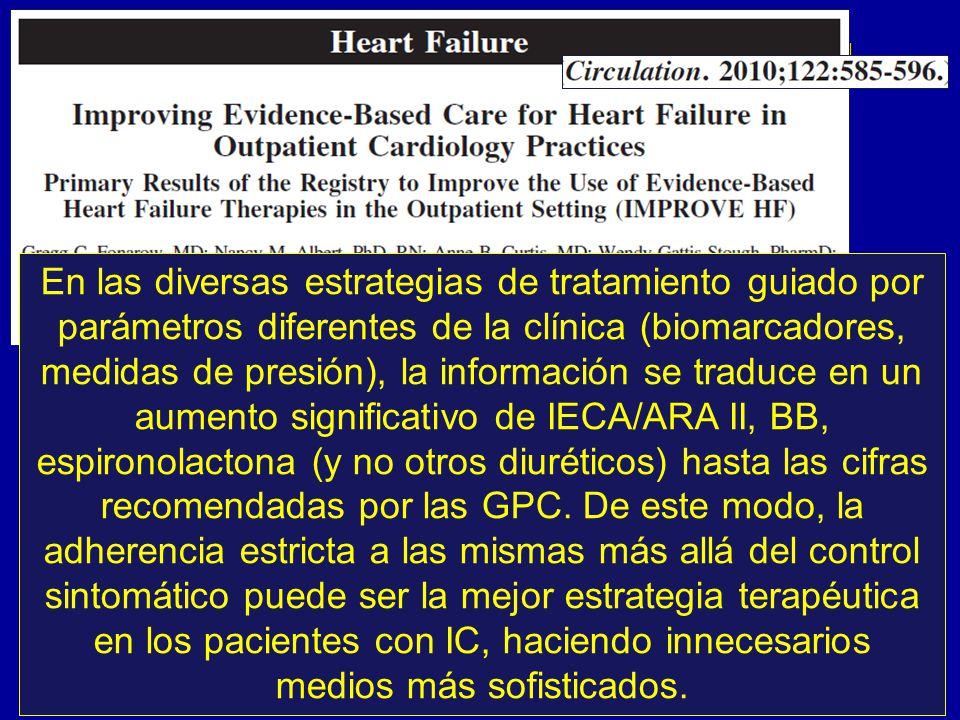 Update 2011 Fuengirola, Málaga En las diversas estrategias de tratamiento guiado por parámetros diferentes de la clínica (biomarcadores, medidas de presión), la información se traduce en un aumento significativo de IECA/ARA II, BB, espironolactona (y no otros diuréticos) hasta las cifras recomendadas por las GPC.