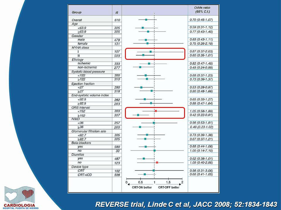 REVERSE trial, Linde C et al, JACC 2008; 52:1834-1843
