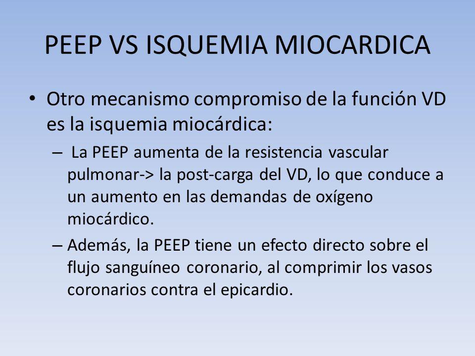 PEEP VS ISQUEMIA MIOCARDICA Otro mecanismo compromiso de la función VD es la isquemia miocárdica: – La PEEP aumenta de la resistencia vascular pulmona