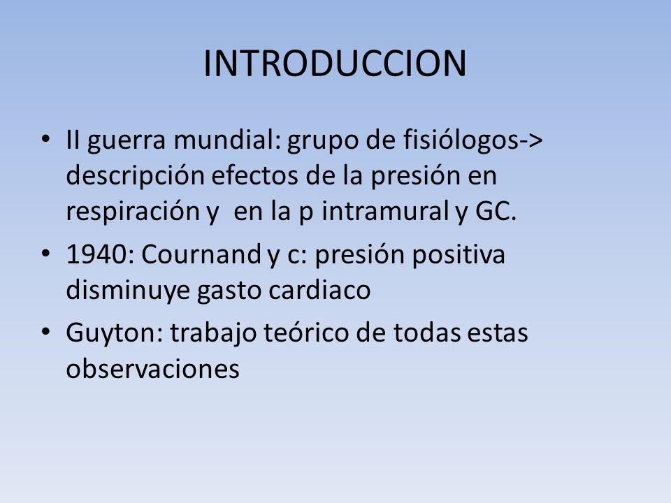 INTRODUCCION II guerra mundial: grupo de fisiólogos-> descripción efectos de la presión en respiración y en la p intramural y GC. 1940: Cournand y c: