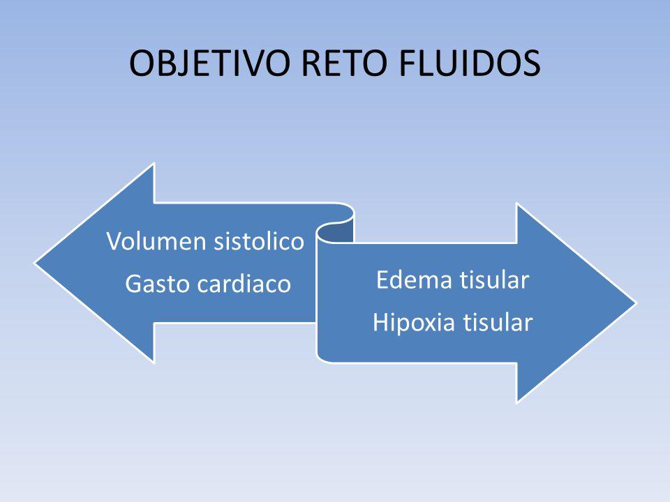OBJETIVO RETO FLUIDOS Volumen sistolico Gasto cardiaco Edema tisular Hipoxia tisular