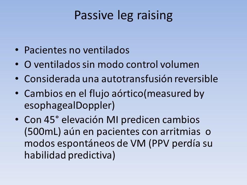 Passive leg raising Pacientes no ventilados O ventilados sin modo control volumen Considerada una autotransfusión reversible Cambios en el flujo aórti
