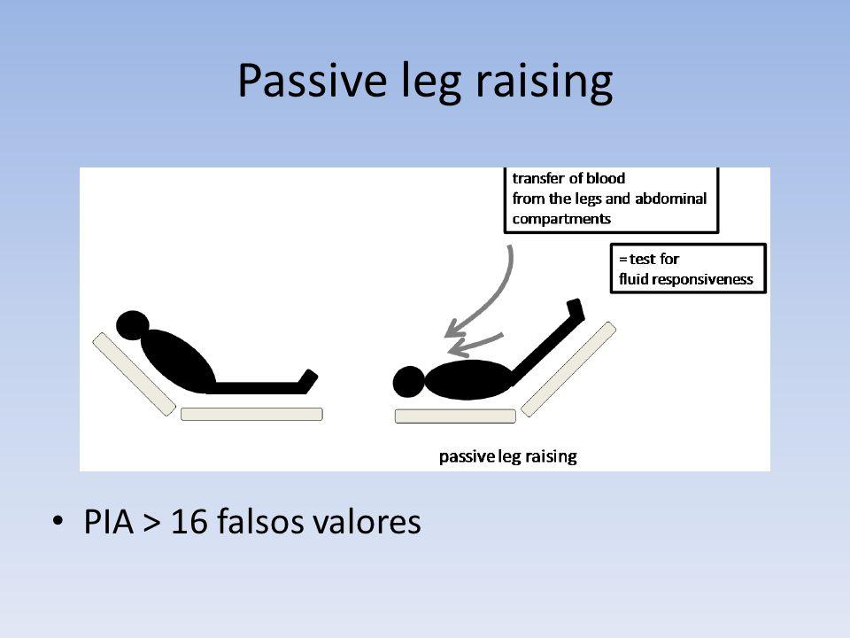 Passive leg raising PIA > 16 falsos valores