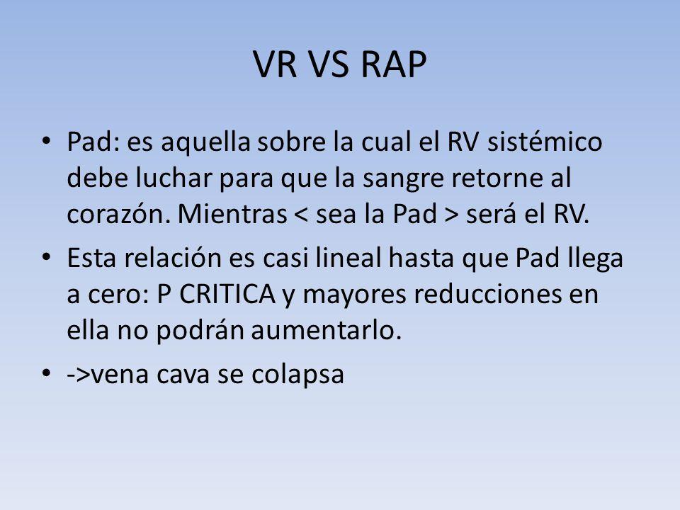 VR VS RAP Pad: es aquella sobre la cual el RV sistémico debe luchar para que la sangre retorne al corazón. Mientras será el RV. Esta relación es casi