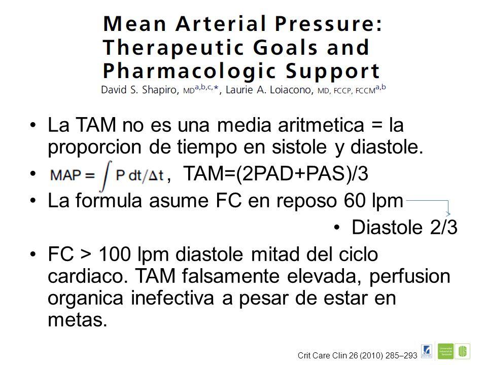 La TAM no es una media aritmetica = la proporcion de tiempo en sistole y diastole., TAM=(2PAD+PAS)/3 La formula asume FC en reposo 60 lpm Diastole 2/3