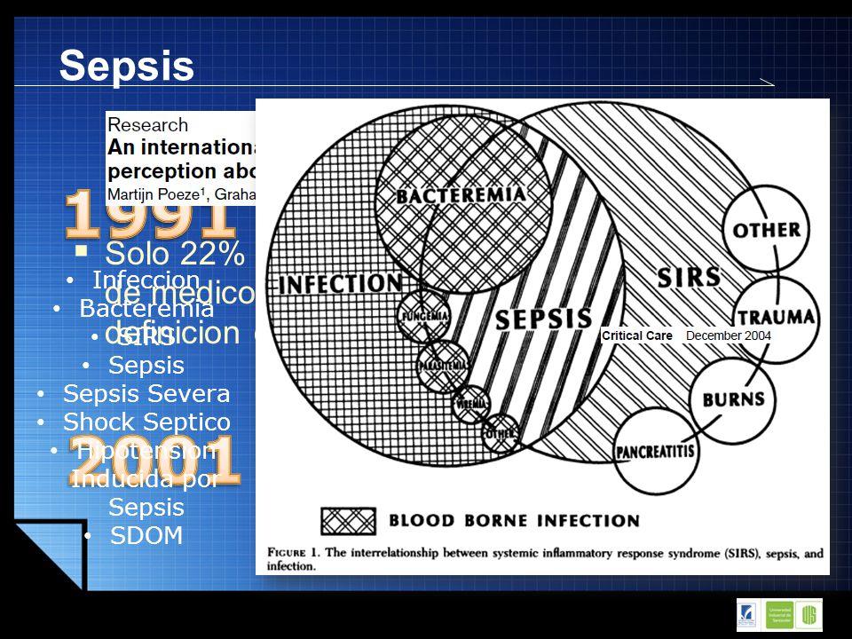 LOGO Intensive Care Med (2003) 29:530–538