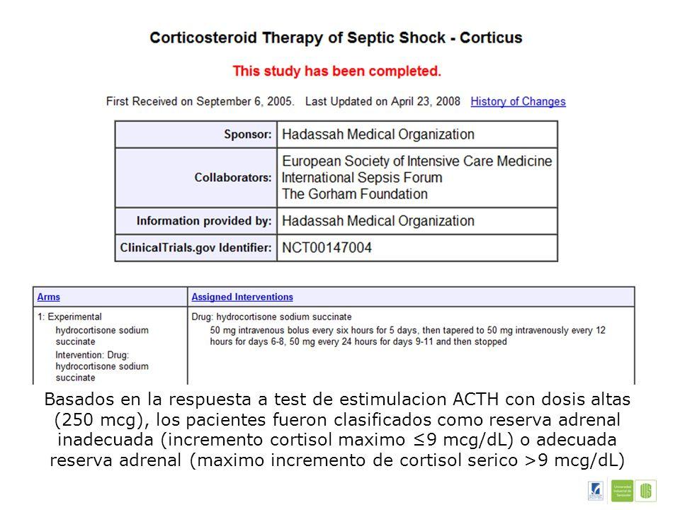 Basados en la respuesta a test de estimulacion ACTH con dosis altas (250 mcg), los pacientes fueron clasificados como reserva adrenal inadecuada (incr