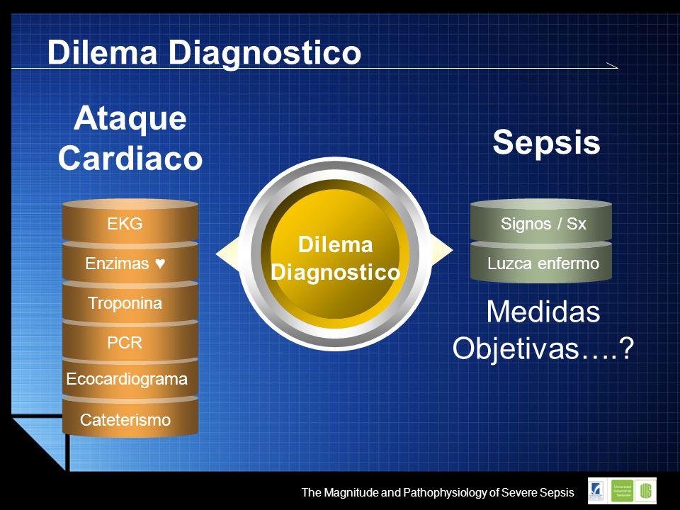 LOGO Cateterismo Ecocardiograma PCR Ataque Cardiaco Dilema Diagnostico EKG Enzimas Troponina Signos / Sx Luzca enfermo Medidas Objetivas….? Sepsis Dil