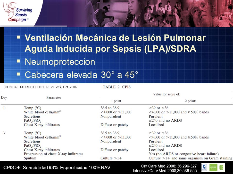 LOGO Crit Care Med 2008; 36:296-327 Intensive Care Med 2008;30:536-555 Ventilación Mecánica de Lesión Pulmonar Aguda Inducida por Sepsis (LPA)/SDRA Neumoproteccion Cabecera elevada 30° a 45° Disminuye incidencia de neumonia asociada a ventilador CLINICAL MICROBIOLOGY REVIEWS, Oct.
