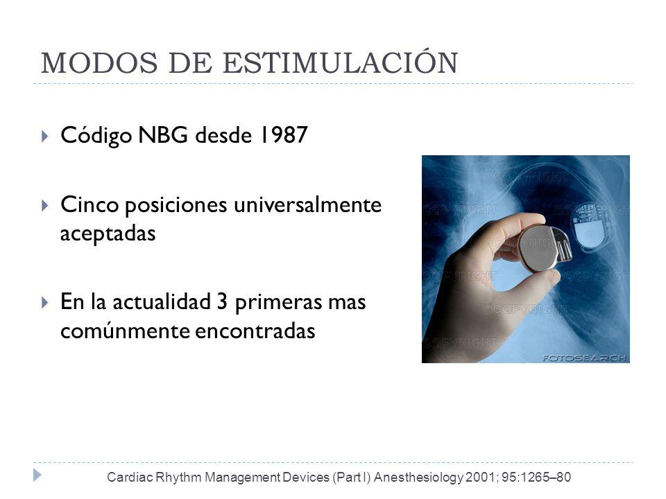 MODOS DE ESTIMULACIÓN Código NBG desde 1987 Cinco posiciones universalmente aceptadas En la actualidad 3 primeras mas comúnmente encontradas Cardiac R
