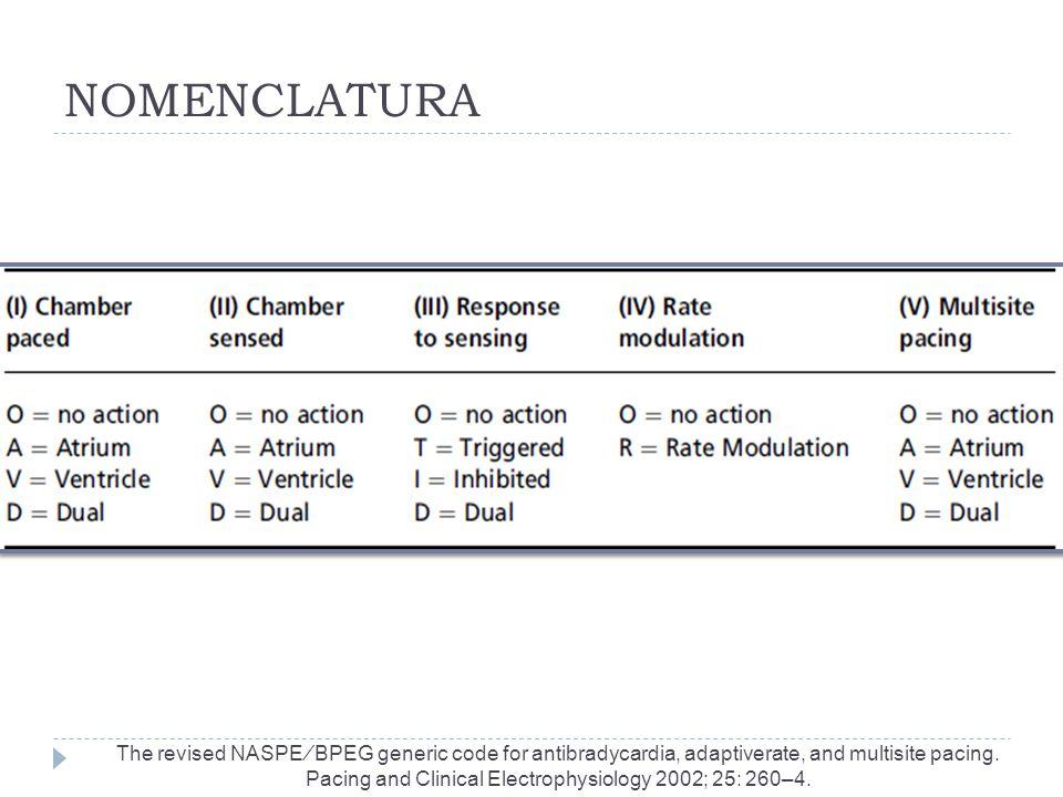 NOMENCLATURA The revised NASPE BPEG generic code for antibradycardia, adaptiverate, and multisite pacing.