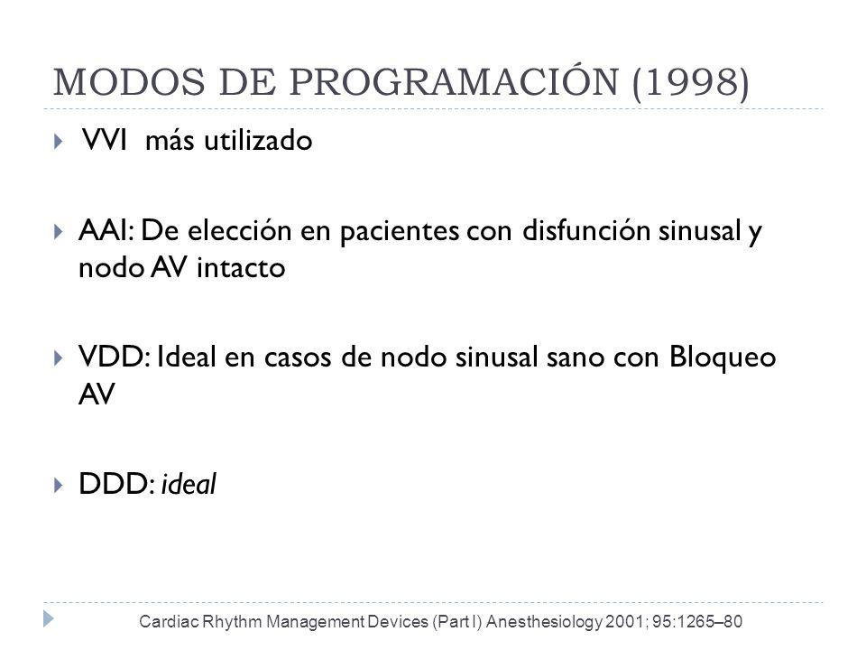 MODOS DE PROGRAMACIÓN (1998) VVI más utilizado AAI: De elección en pacientes con disfunción sinusal y nodo AV intacto VDD: Ideal en casos de nodo sinu